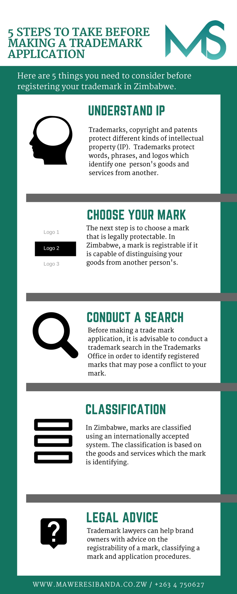 5-steps-to-take-before-making-a-trademark-application